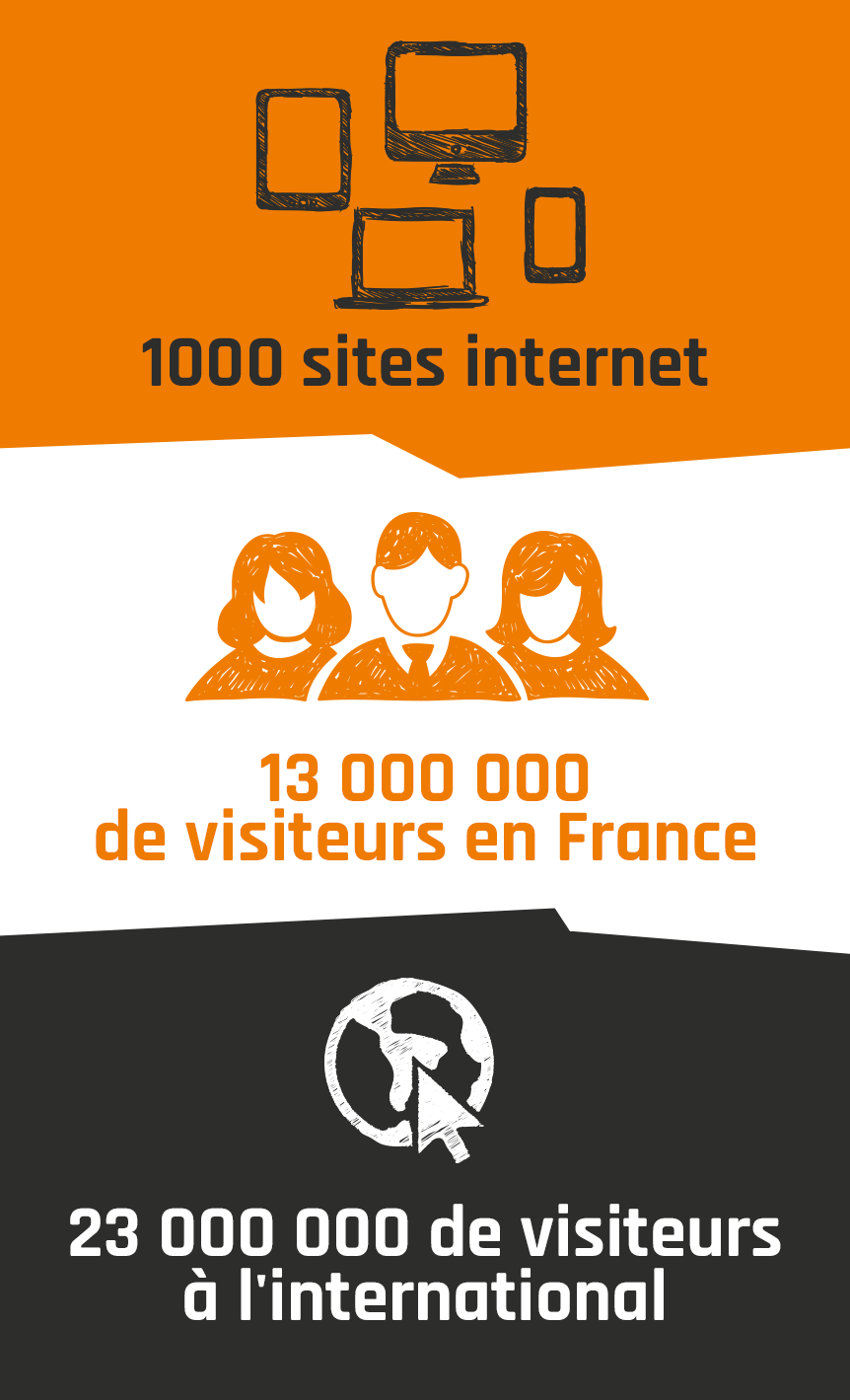 23 000 000 de visiteurs à l'international