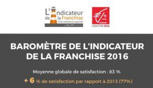 Baromètre IDLF 2016