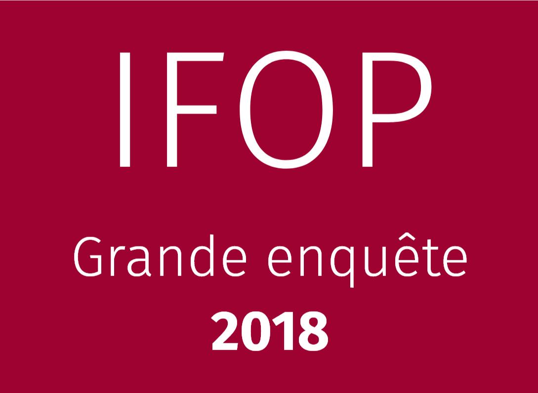 IFOP grande enquête 2018